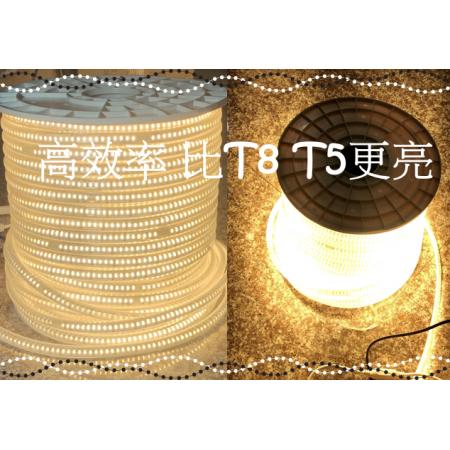 立體曲線凸面透鏡LED燈帶